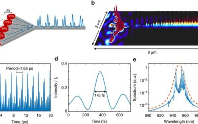 Anapole invisible lasers for on-chip ultrafast pulse generation
