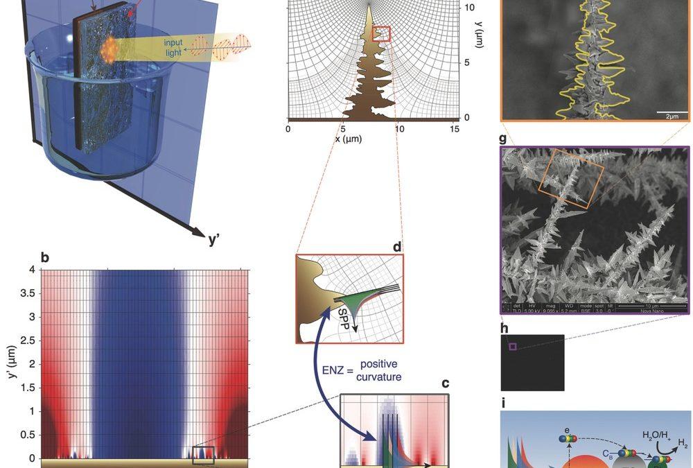 Record efficient Solar-to-Hydrogen Generation with Broadband Epsilon-Near-Zero Photocatalysts