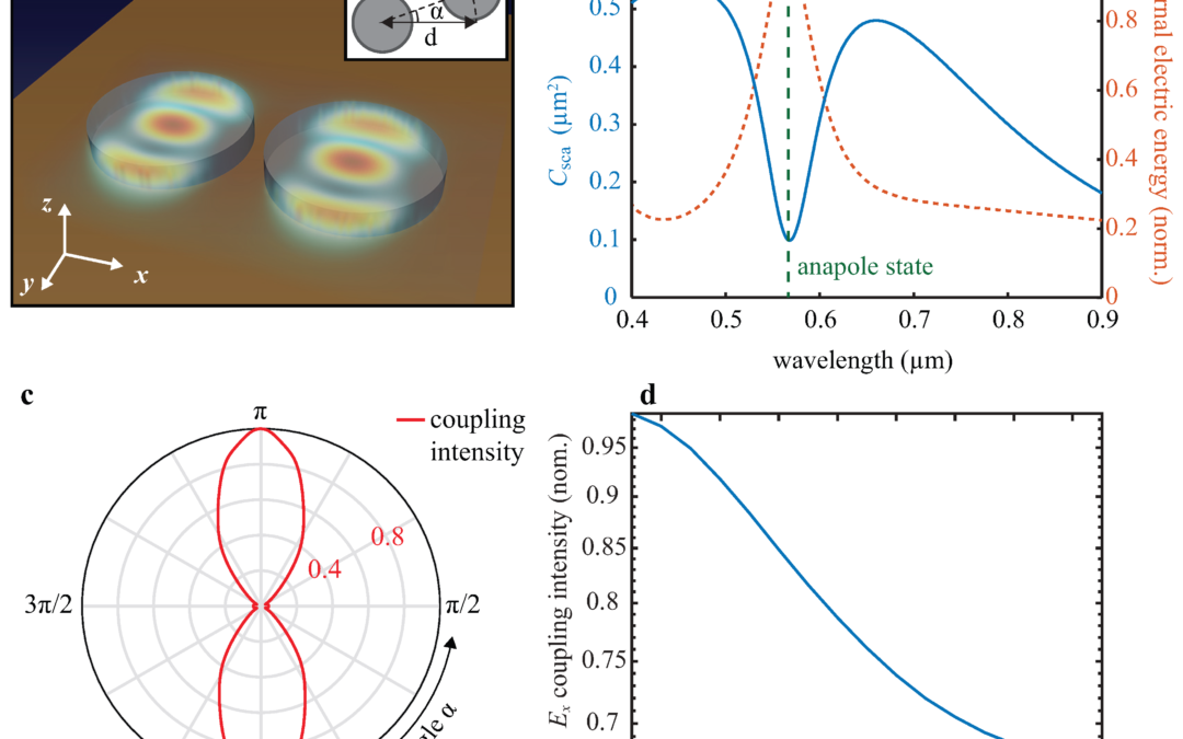 Near-Field Coupling and Mode Competition in Multiple Anapole Systems