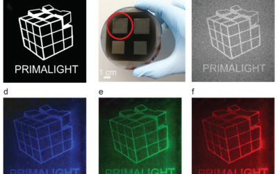 Broadband Holography via Structured Black Silicon Nano-Antennas