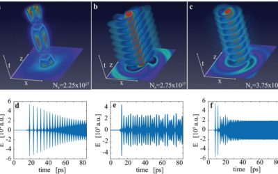 Energy equipartition and unidirectional emission in a spaser nanolaser